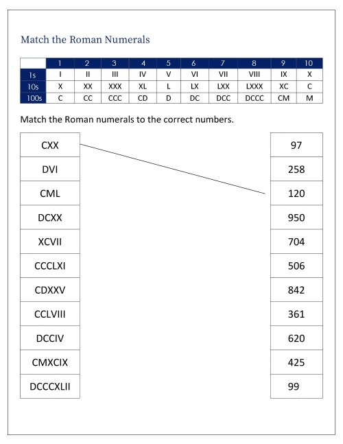small resolution of Free Printable Roman Numerals Worksheet for Grade 3