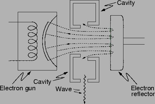 E-11: Electromagnetic Radiation