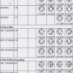 L14 30p Wiring Diagram 7 Pin Trailer Plug Au Leviton Nema Receptacle Chart - World Of Template Format Ayucar