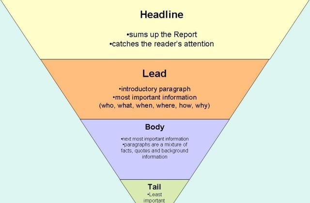 struktur berita