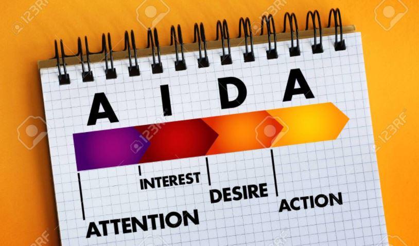 Tips Membuat Konten dengan Memanfaatkan Sales Funnel (AIDA)