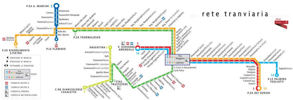 medium resolution of map of rome tram network