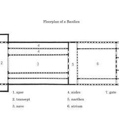 basilica plan diagram wiring diagram basilica plan diagram [ 1251 x 1080 Pixel ]
