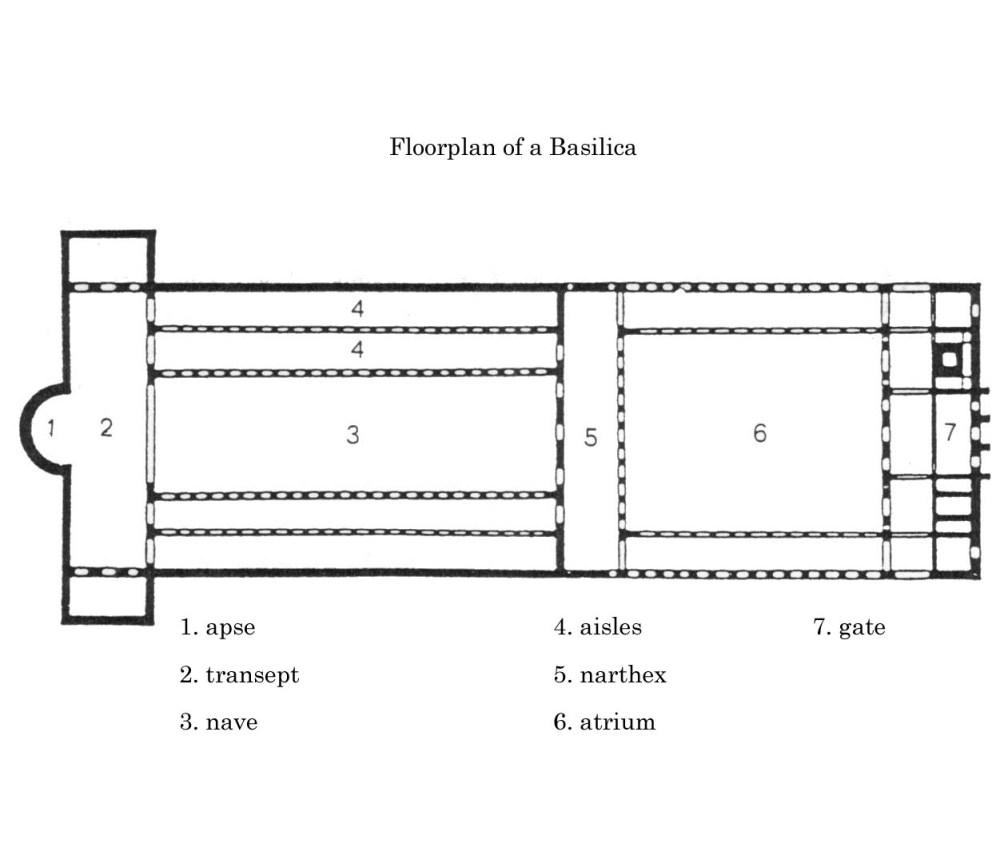 medium resolution of basilica plan diagram wiring diagram basilica plan diagram