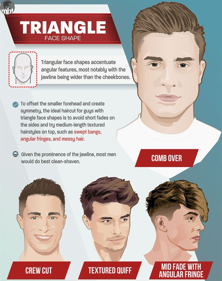 The Best Best Men S Haircuts For Your Face Shape 2019 Men S Pictures