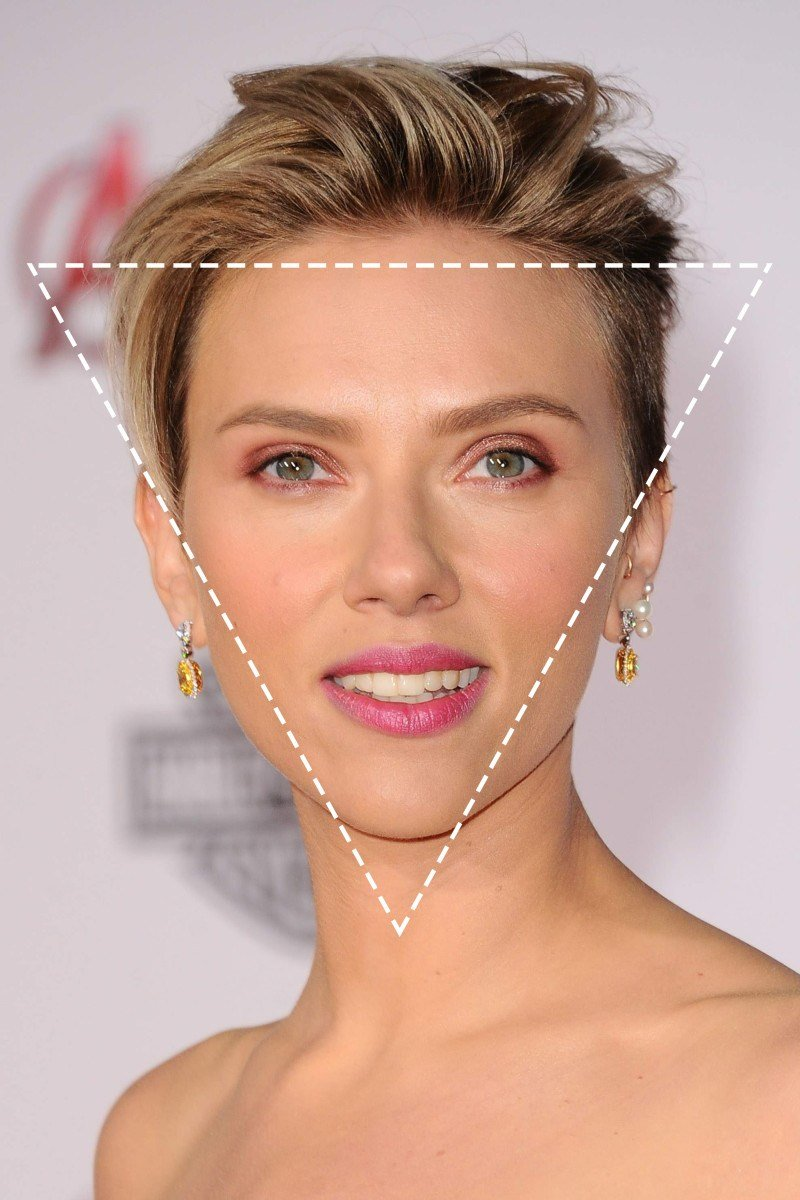 The Best How To Figure Out Your Face Shape In 4 Steps Beautyeditor Pictures