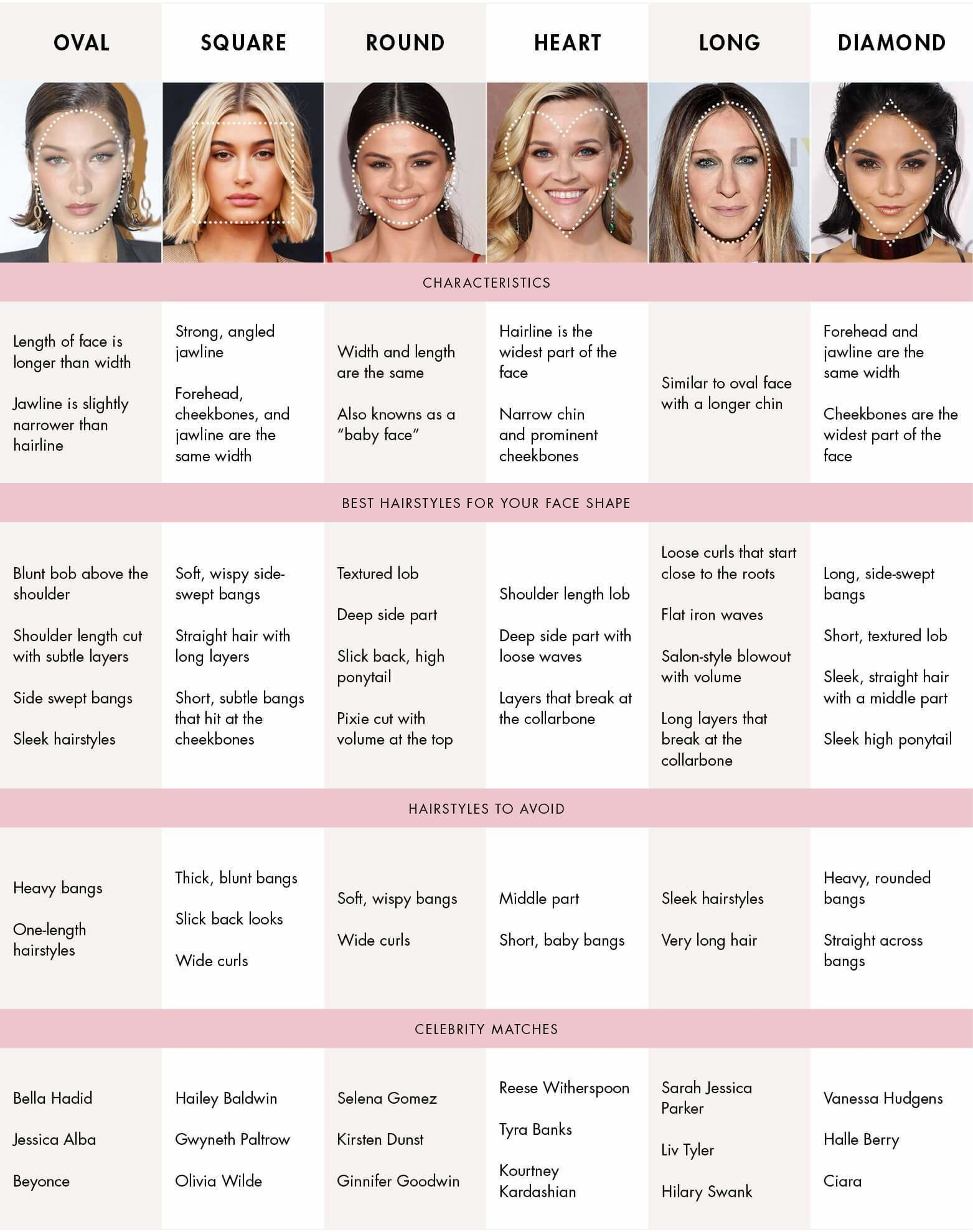 The Best Face Head Shapes Best Womens Hairstyles For Different Pictures