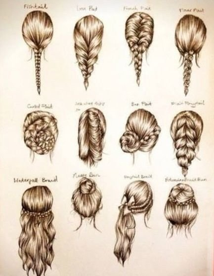 The Best Female Hairstyle Names With Images Hair Pictures