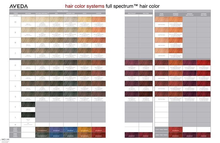 The Best Aveda Hair Color System Full Spectrum Hair Color Chart Color Charts Aveda Hair Color Aveda Pictures