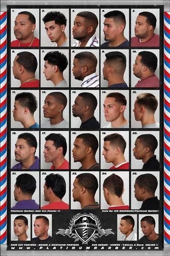 The Best Black Men Hairstyles Chart Fadesincuts Hair Cuts Pictures