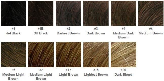 The Best A Better Chart Why Do You Keep Bringing Up Hair Color Pictures