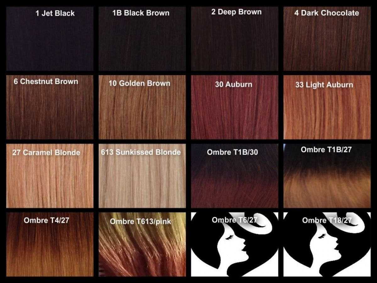 The Best Pin Oleh Jooana Di Hair Color Ideas Pinterest Hair Pictures