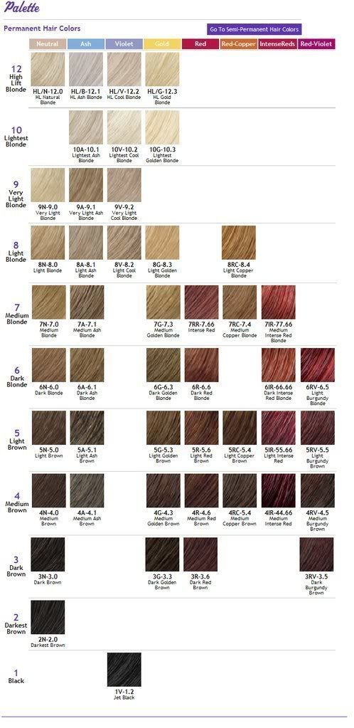 The Best Ion Color Brilliance Chart Hair Color Or Cut Ideas In Pictures