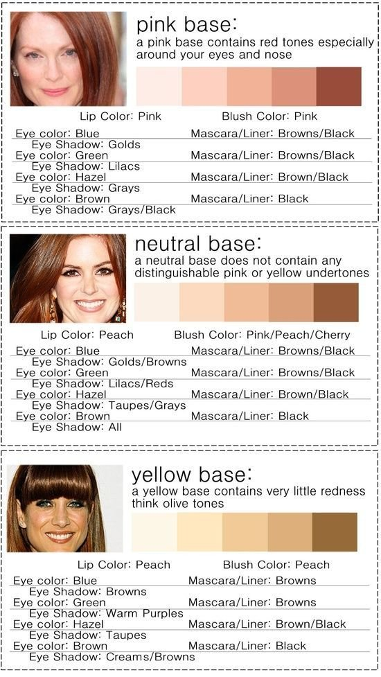 The Best Makeup Colors For Different Skin Tones And Hair Eye Color Pictures