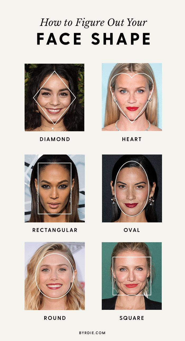 The Best How To Figure Out Your Face Shape Once And For All Hair Pictures