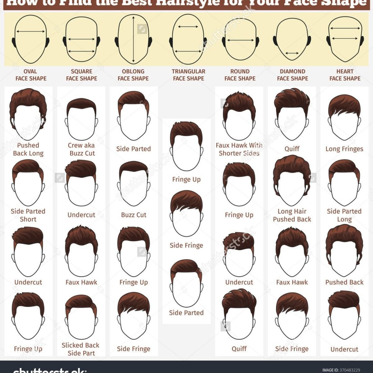 The Best Hairstyle Names For Men When You Ask A Person What Length Pictures