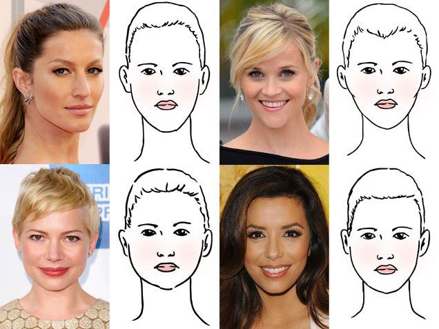 The Best Hairstyles For Face Shape Find What Works For You Today Com Pictures