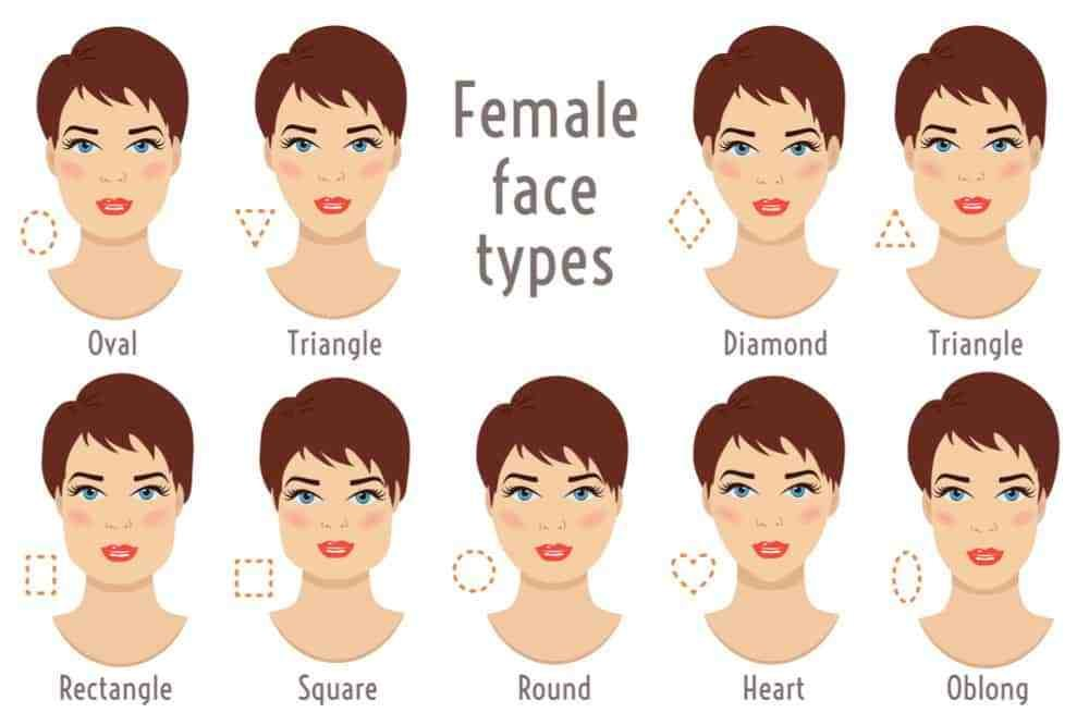 The Best 9 Face Shapes For Women And Best Hairstyles For Each Pictures