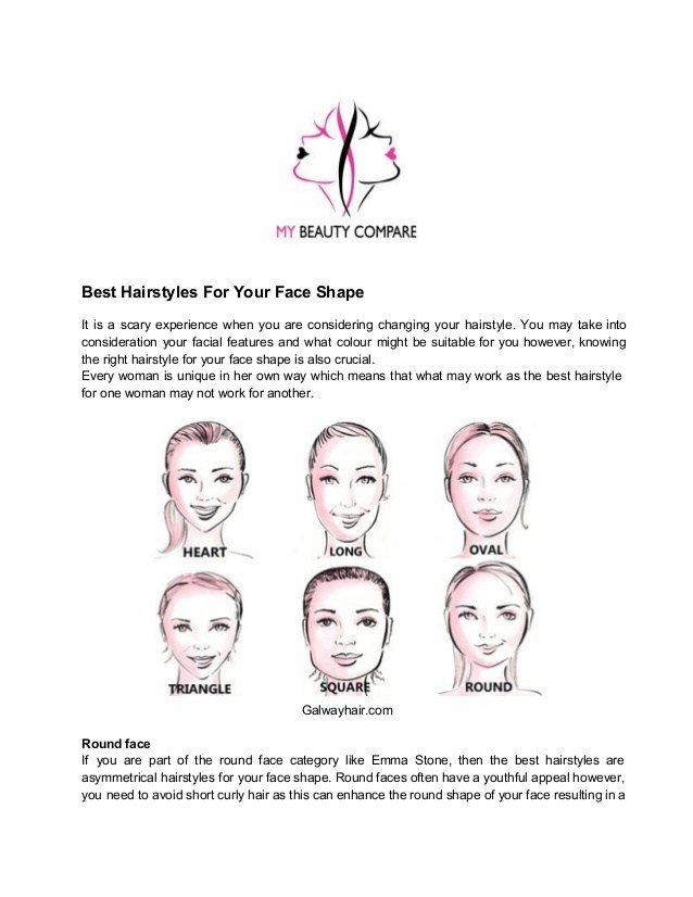 The Best Best Hairstyles For Your Face Shape Pictures