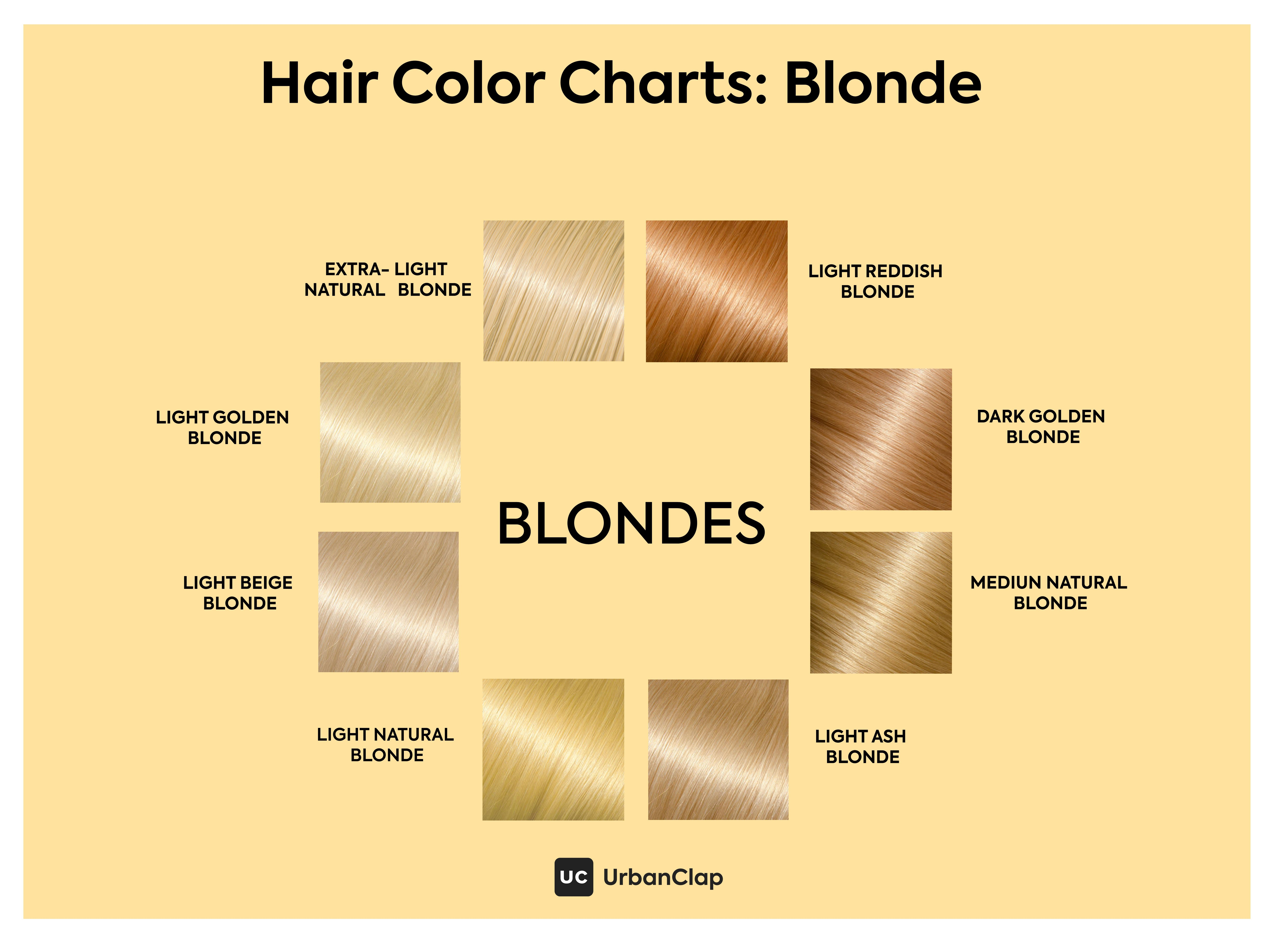 The Best Going Blonde The Dos And Don Ts Of Hair Bleach Pictures