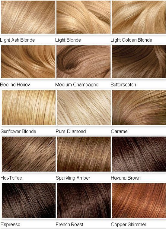The Best Blonde Highlights All You Need To Know About Highlights Pictures