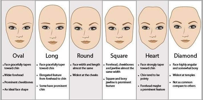 The Best Which Hairstyle Is Best For My Face Shape Wig Works And Pictures