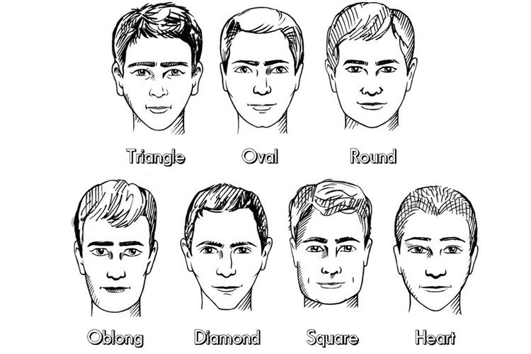 The Best How To Choose A Hairstyle For Your Face Shape Man Of Many Pictures