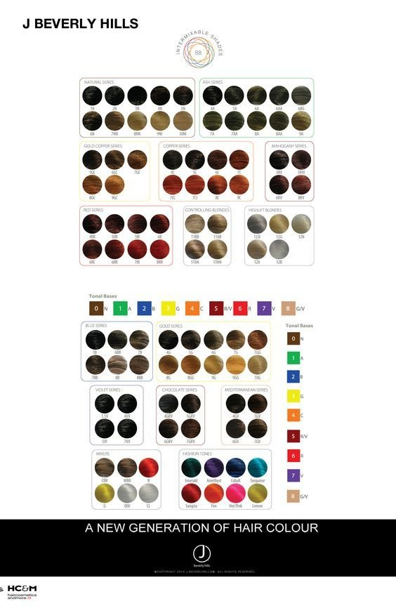 The Best J Beverly Hills Hair Colour Chart Color Charts Pictures