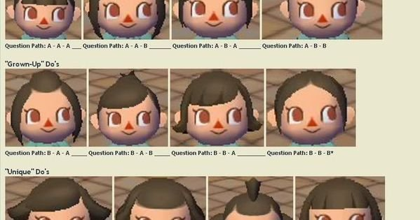 The Best Hairstyle Guide Animal Crossing City Folk Animal Pictures