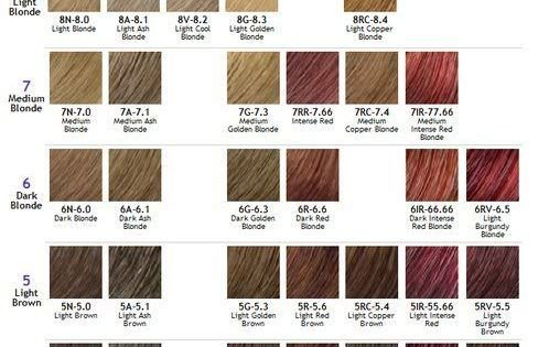 The Best Image Result For Ion Color Brilliance Color Chart Hair Pinterest Ion Color Brilliance Pictures