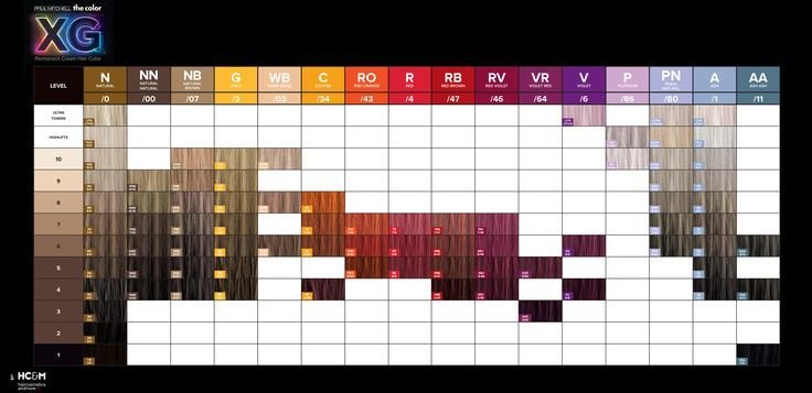 The Best Paul Mitchell The Color Xg Color Chart July 2015 Pictures