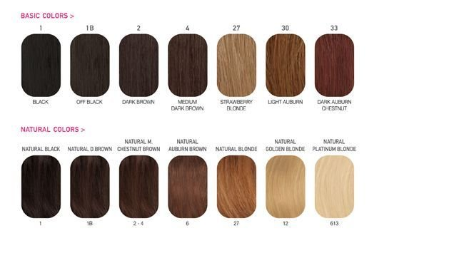 The Best Natural Hair Color Chart Levels Google Search Erp Pictures