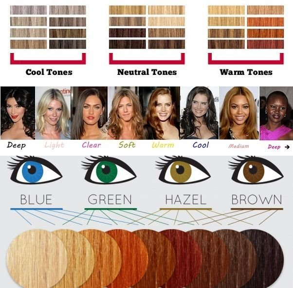 The Best Hair Color For Cool Skin Tones Http Pictures