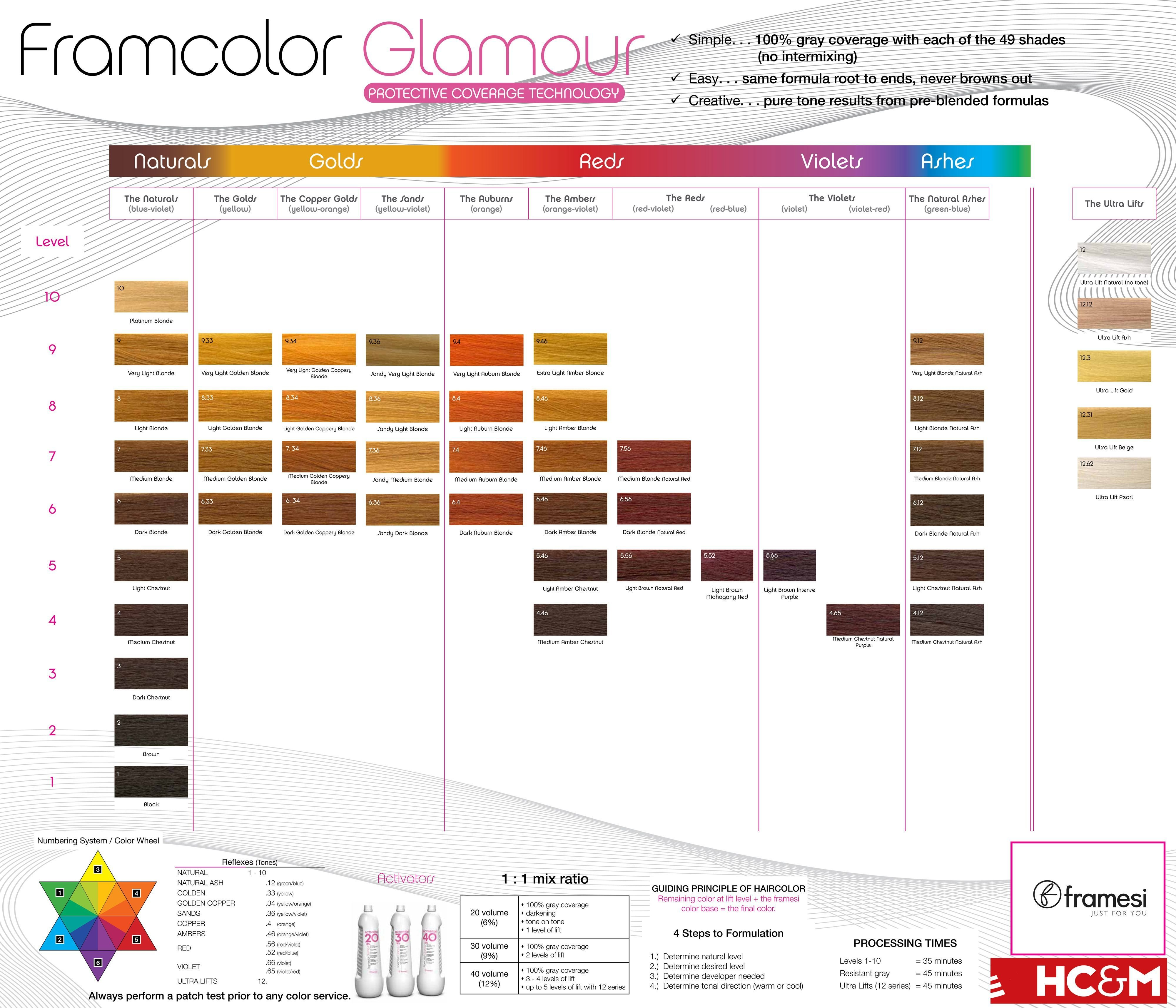 The Best Framesi Framcolor Glamour Shades Chart Color Charts Pictures