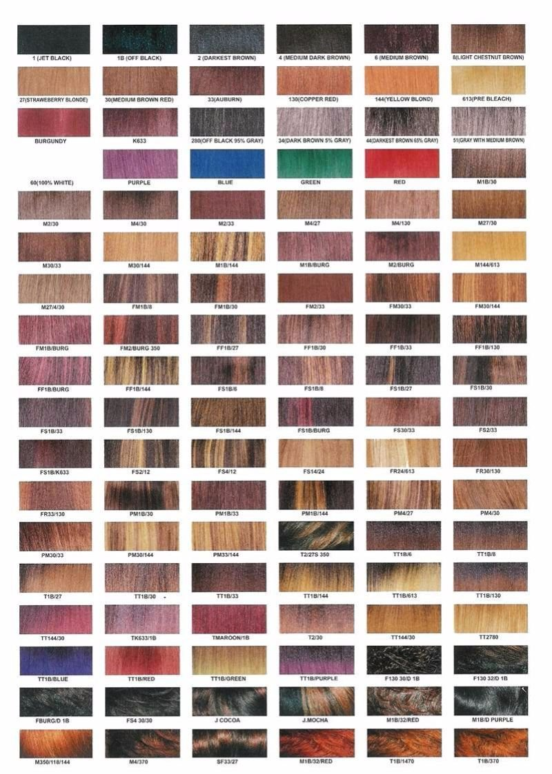 The Best 26 Redken Shades Eq Color Charts ᐅ Template Lab Pictures