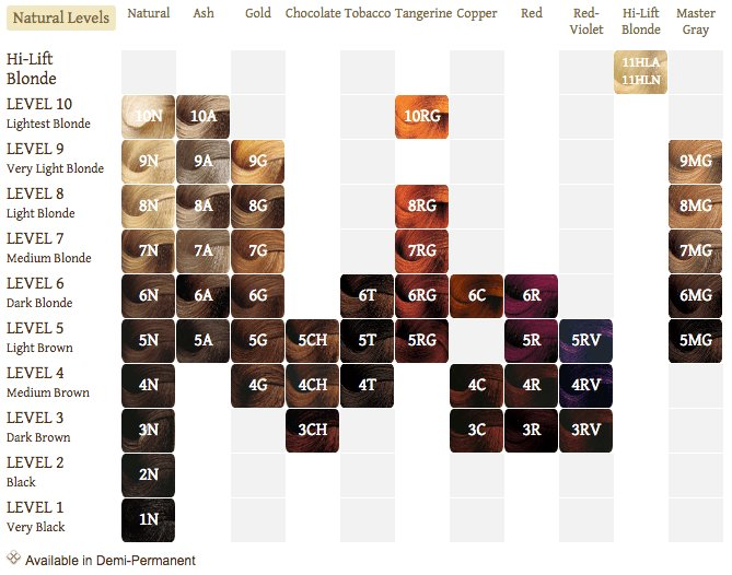 The Best One N Only Argan Oil Hair Color Chart Guide Live Beauty Pictures