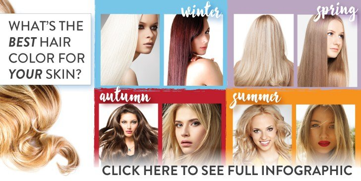 The Best Exactly How To Pick The Best Hair Color For Your Skin Pictures