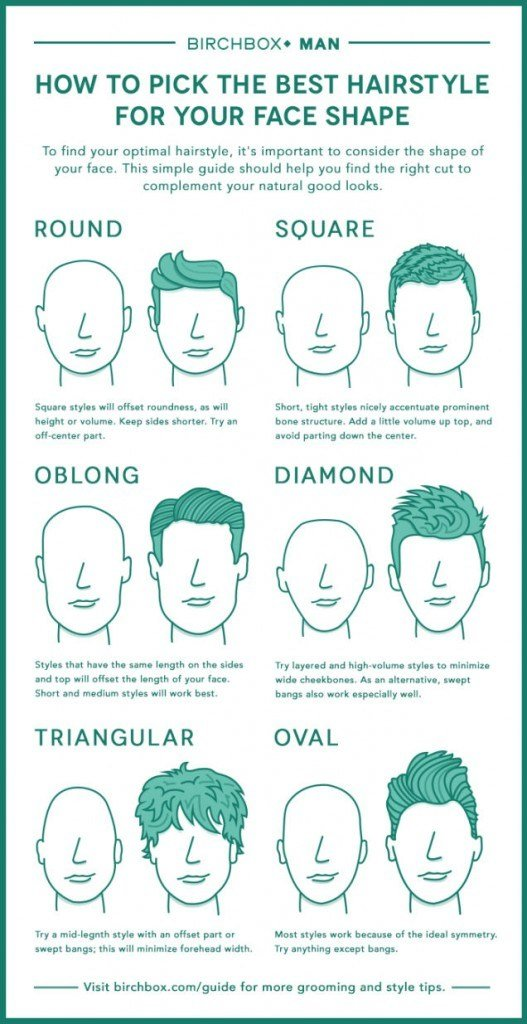 The Best Ftm Hairstyle Guide Tips And Inspiration Point 5Cc Pictures