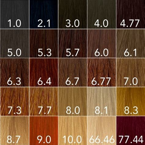 The Best Korres Argan Oil Hair Color Ammonia Free Choose Shade Ebay Pictures