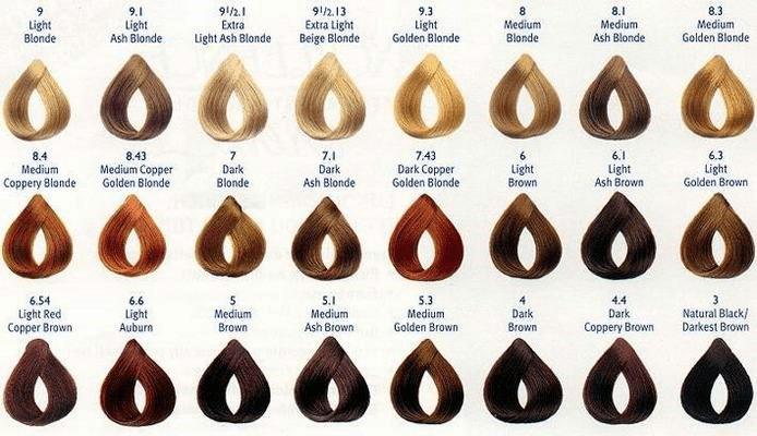 The Best Clairol Color Chart Image Search Results Hairstyles Ideas Pictures