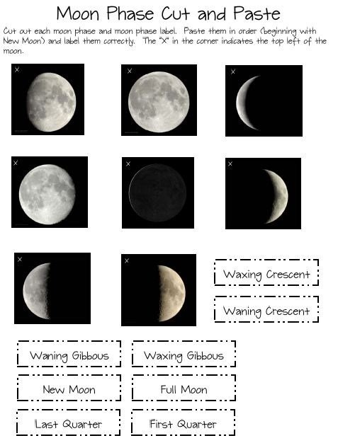 The Best Moon Phase Cut Paste Hello Moon Pinterest Pictures