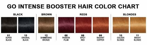 The Best Lovely Hair Color Chart Dark N Lovely Hair Color Chart Pictures