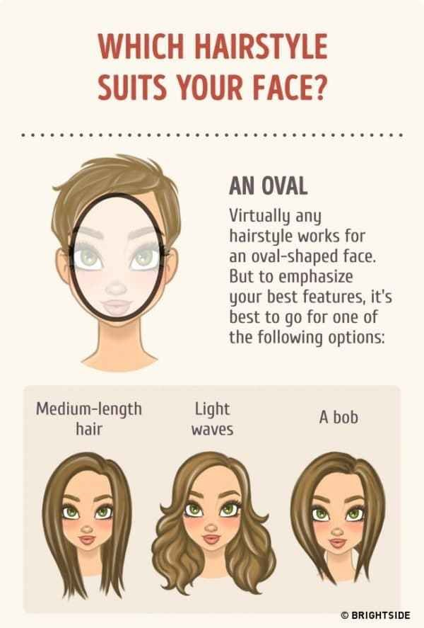 The Best Choose Your Right Hairstyle That Will Fit Perfect On Your Pictures