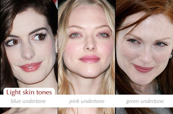 The Best Make Up Charts Determining Your Skin Tone And Undertone Pictures