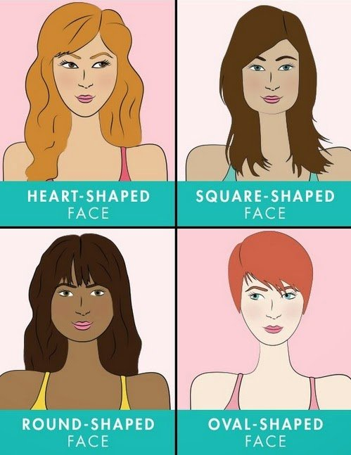 The Best Top Image Of Hairstyles For Your Face Shape Floyd Pictures