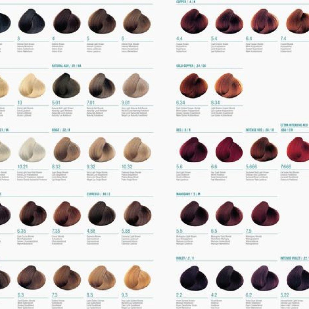 The Best Aveda Hair Color Chart Online Hair X Pictures