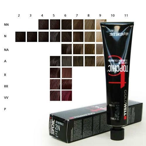 The Best Goldwell Topchic Permanent Hair Color Tubes 2 1 Oz Pictures