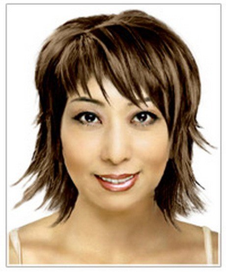 The Best Hairstyles Rectangular Face Shape Pictures