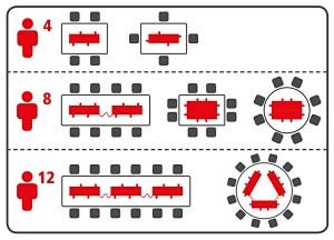 Kombinationsmöglichkeiten RC 1600 RC 800 Raclette