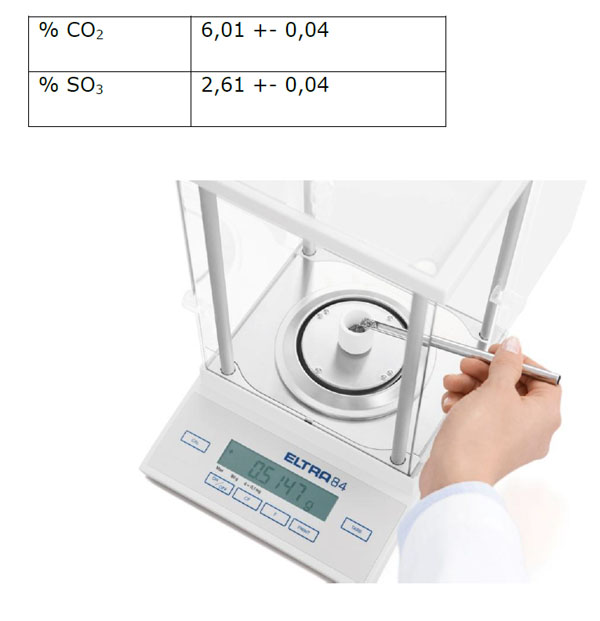 Analytical values of 10 measurements of cement